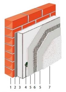 revestimento de fachadas
